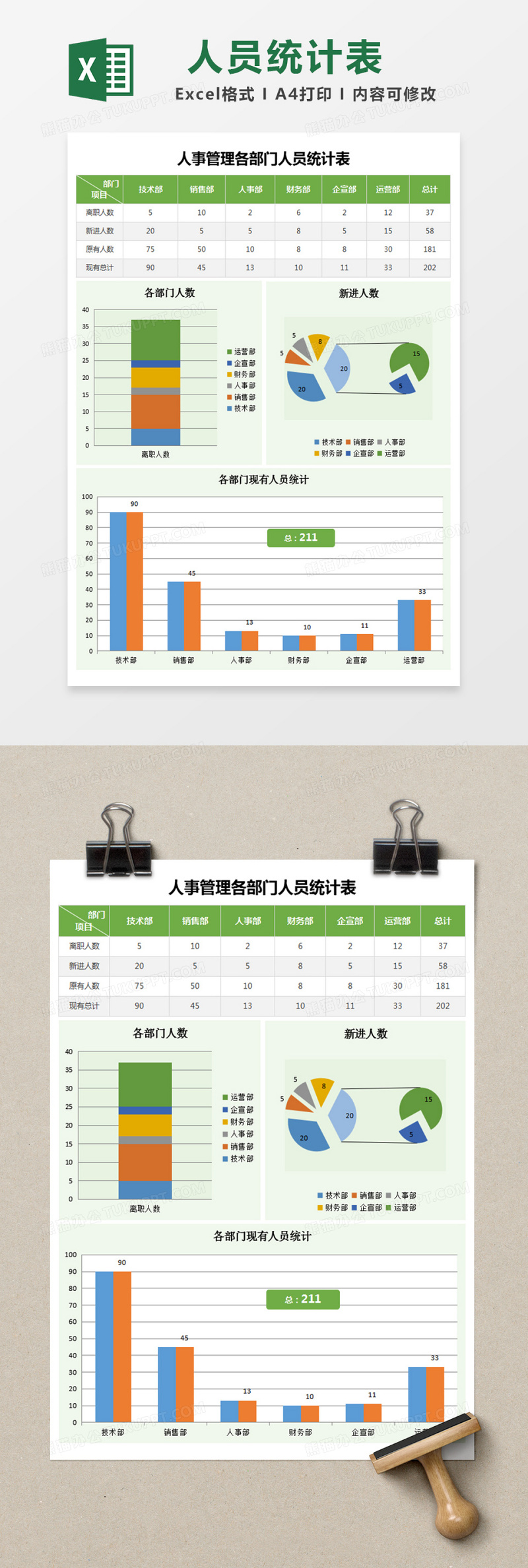 各部門人員統計報告excel表格模板