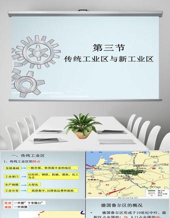 北京师范大学贵阳附属中学高一地理43《传统工业区与新工业区》必修2-课件-人教版PPT