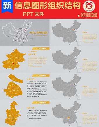 原创中国地图PPT可编辑地图金色简约中国地图PPT亚博体育下载app苹果