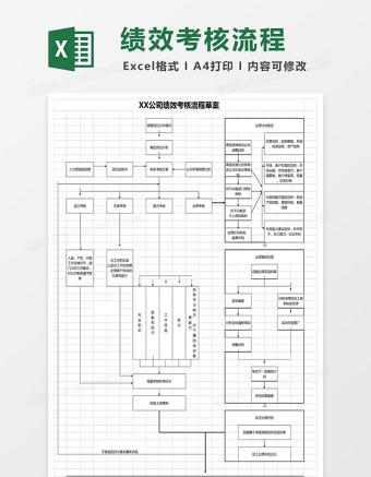 BSC绩效考核方案流程Excel亚博体育下载app苹果