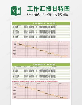 项目时间规划进度工作汇报甘特图Execl表格