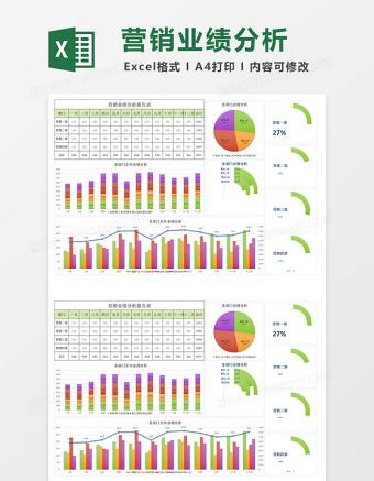 年度月营销业绩分析报告表excel亚博体育下载app苹果